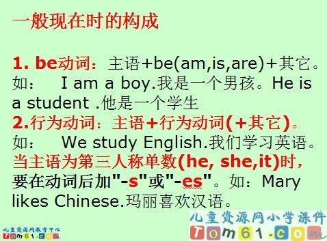 期末总复习_语法要点_课件_人教版小学pep英语六年级