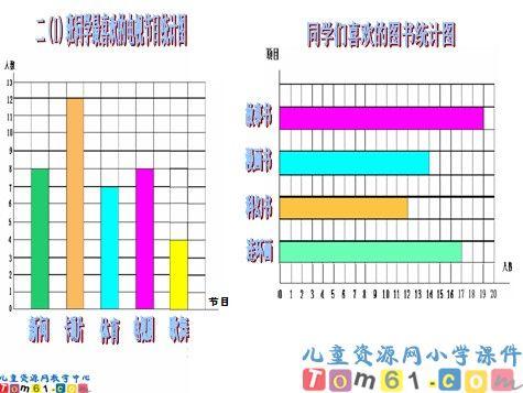 统计图表课件1_人教版小学数学二年级下册课件_小学