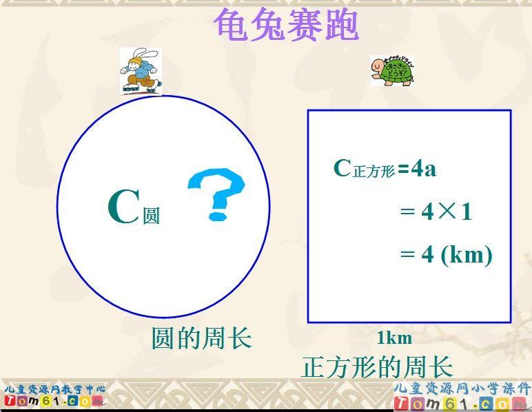 小学六年级数学:圆的周长课件