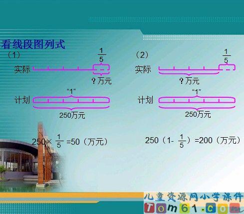 分数乘法应用题课件4_人教版小学数学六年级上册课件