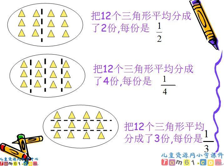 分数的意义课件 人教版小学数学三年级上册课 高清图片