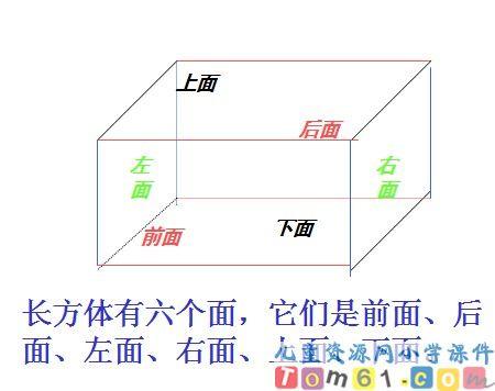 长方体和正方体的认识课件1