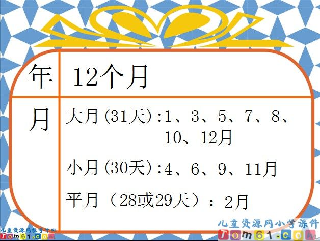 年月日课件7-人教版小学数学三年级下册课件-中国-小学三年级下册数图片