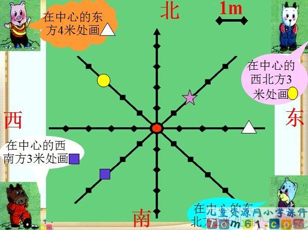 方向与位置课件2