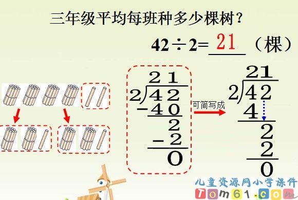 除数是一位数的笔算除法课件1
