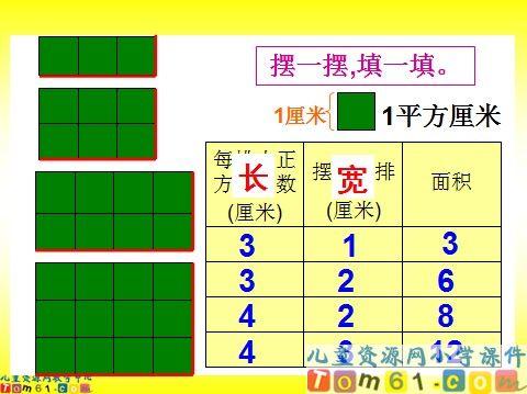 长方形和正方形面积的计算课件