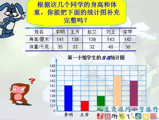 数学三年级下册课件-中国儿童