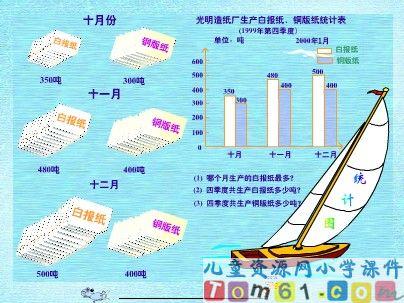 条形统计图课件3_人教版小学数学四年级上册课件