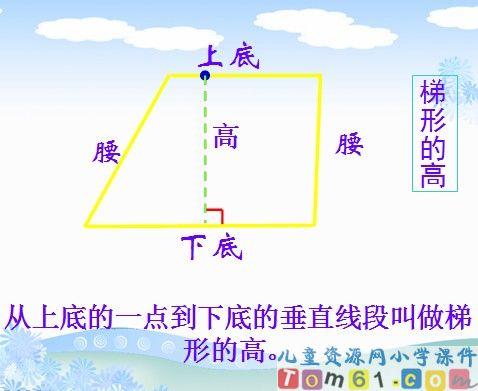 平行四边形和梯形课件12