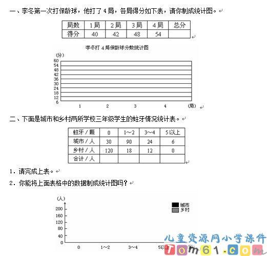 复式条形统计图试卷图片