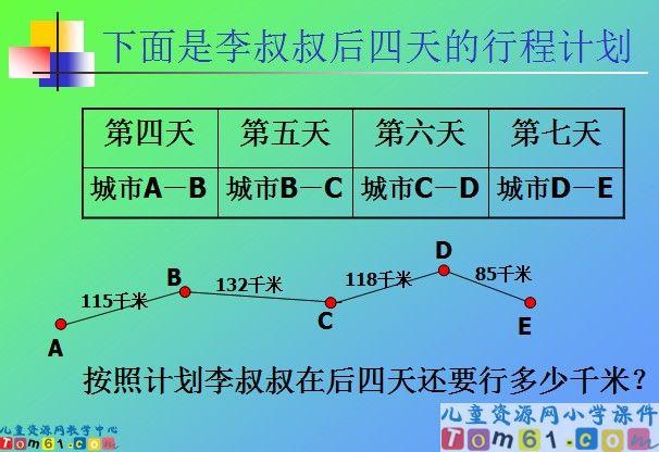 加法运算定律的运用课件5