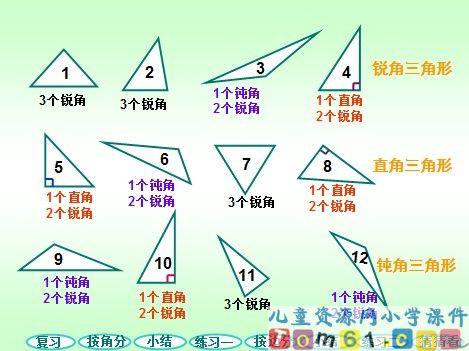 三角形的分类课件2_人教版小学数学四年级下册课件
