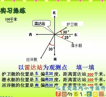 位置与方向课件32_人教版小学数学四年级下册课件