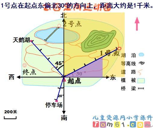 位置与方向课件31_人教版小学数学四年级下册课件