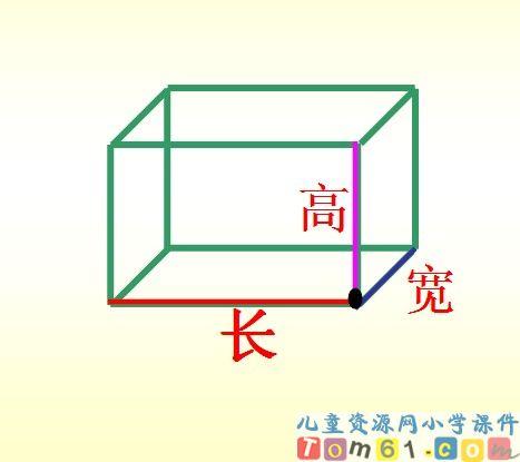 长方体和正方体的认识课件25