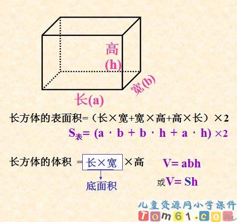 长方体和正方体整理与复习课件1