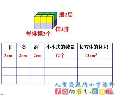 长方体和正方体的体积课件25