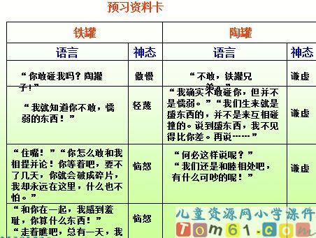 陶罐和铁罐教学设计 _网络排行榜; 图片