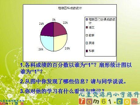 扇形统计图课件-人教版小学语文四年级下册课件-中国