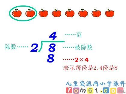 《除法竖式》课件3_苏教版小学数学二年级上册课件图片
