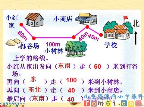 认识方向课件3_苏教版小学数学二年级下册课件_小学