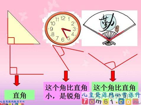 角课件5-苏教版小学数学二年级下册课件-中国儿童