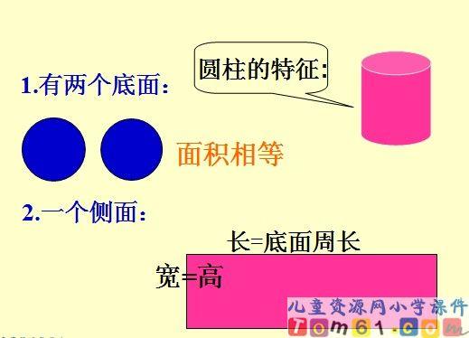 圆柱和圆锥复习ppt_圆柱和圆锥组合图,圆柱和圆锥相贯图片;