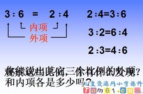 ... _比例的基本性质是什么 在解决数学问题中有何应用 : 中1数学比例反比例 : 数学
