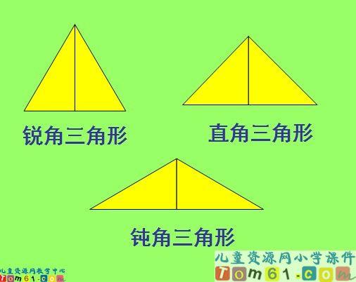 三角形的分类课件4