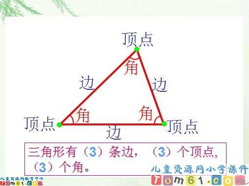 三角形的认识课件1