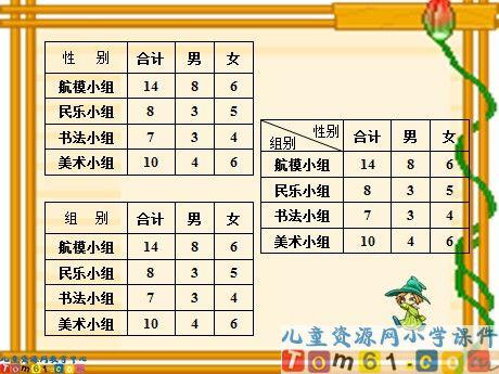 复式统计表课件3_苏教版小学数学五年级上册课件_小学