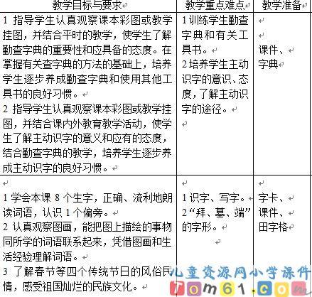 苏教版小学语文二年级下册教案2