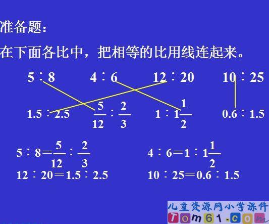 数学 中1数学比例反比例 : 比例的意义和基本性质课件17人教版小学数学六年级 ...